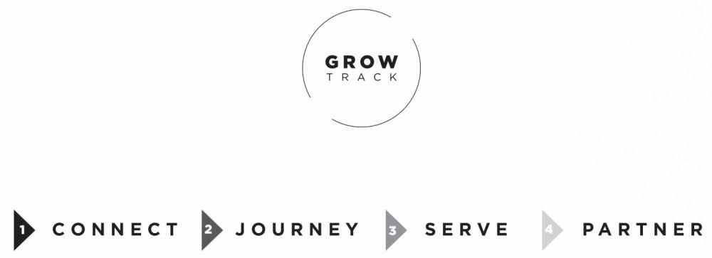 [SLIDE] Grow Track 2 1920x1080